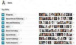 نحوه ی کار با شبکه اجتماعی linked in