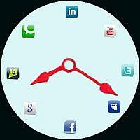 تاریخچه شبکههای اجتماعی
